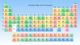 Chemistry - Periodic Table of Elements